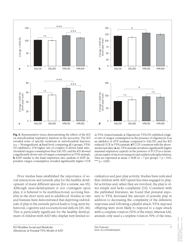 Ahn et al, VPA + Social and Metabolic Changes_Page_07