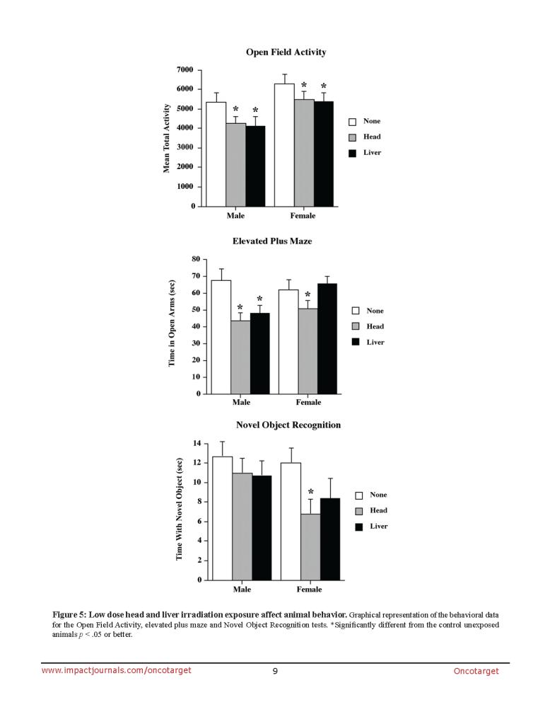 Liver Irradiation & Rat Brain_Page_09