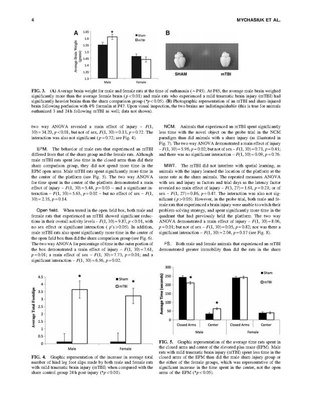 Mychasiuk et al, MTBI_Page_4