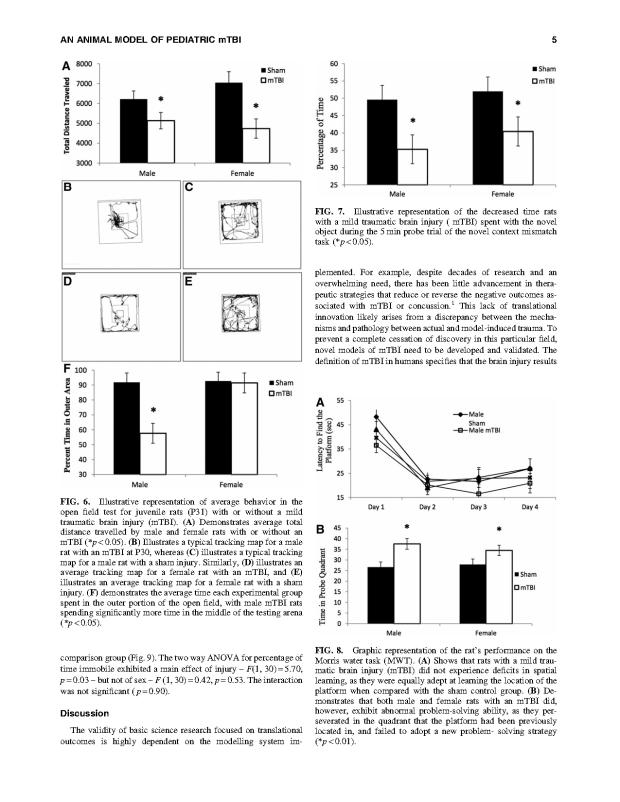 Mychasiuk et al, MTBI_Page_5