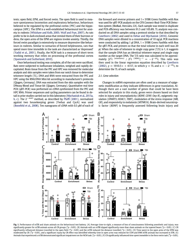Cognitive Reserve Experimental Neurology3