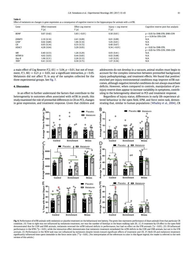 Cognitive Reserve Experimental Neurology7